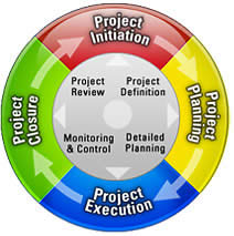 project-lifecycle-v2